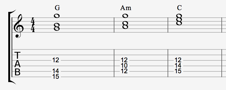 Phish Waste Guitar Tab The Bittersweet Motel Solo Amarguitar