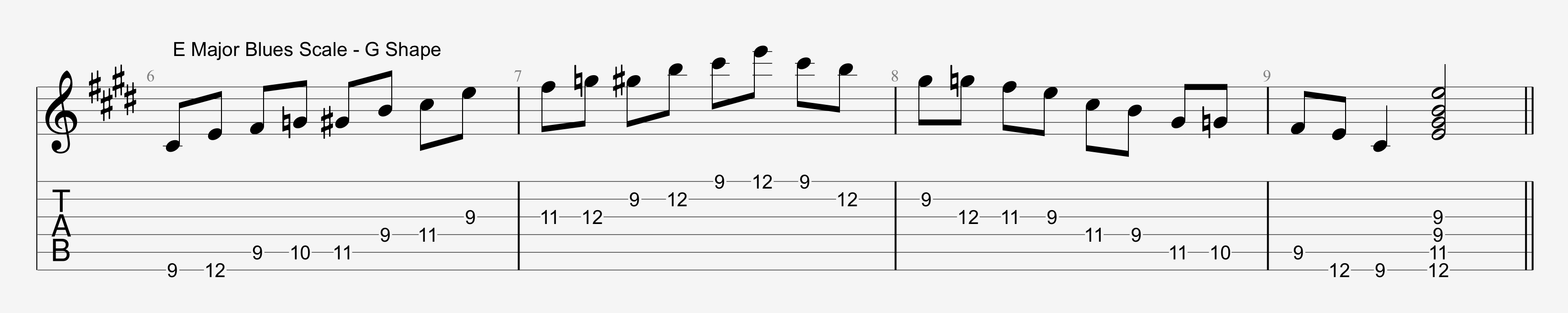 E Major Blues Scale - G Position Notation - AmarGuitar