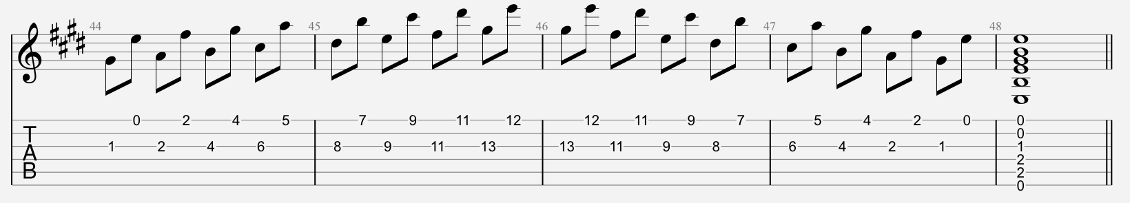 John Mayer Guitar Lesson Brown Eyed Women Solo Tab Dead And