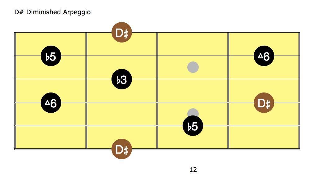 Grateful Dead Guitar Lesson: 7-4-89 Deal Solo - Lesson 4 - AmarGuitar
